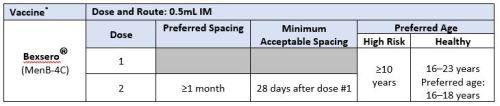 Schedule for Mening B JPG